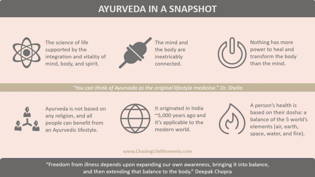 Ayurveda in a snapshot